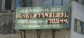 Determine the Total Amount of Debt You Can Manage